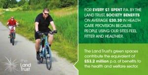Health sector benefits
