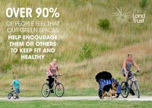 Green spaces help us keep fit