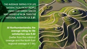 Life satisfaction statistics