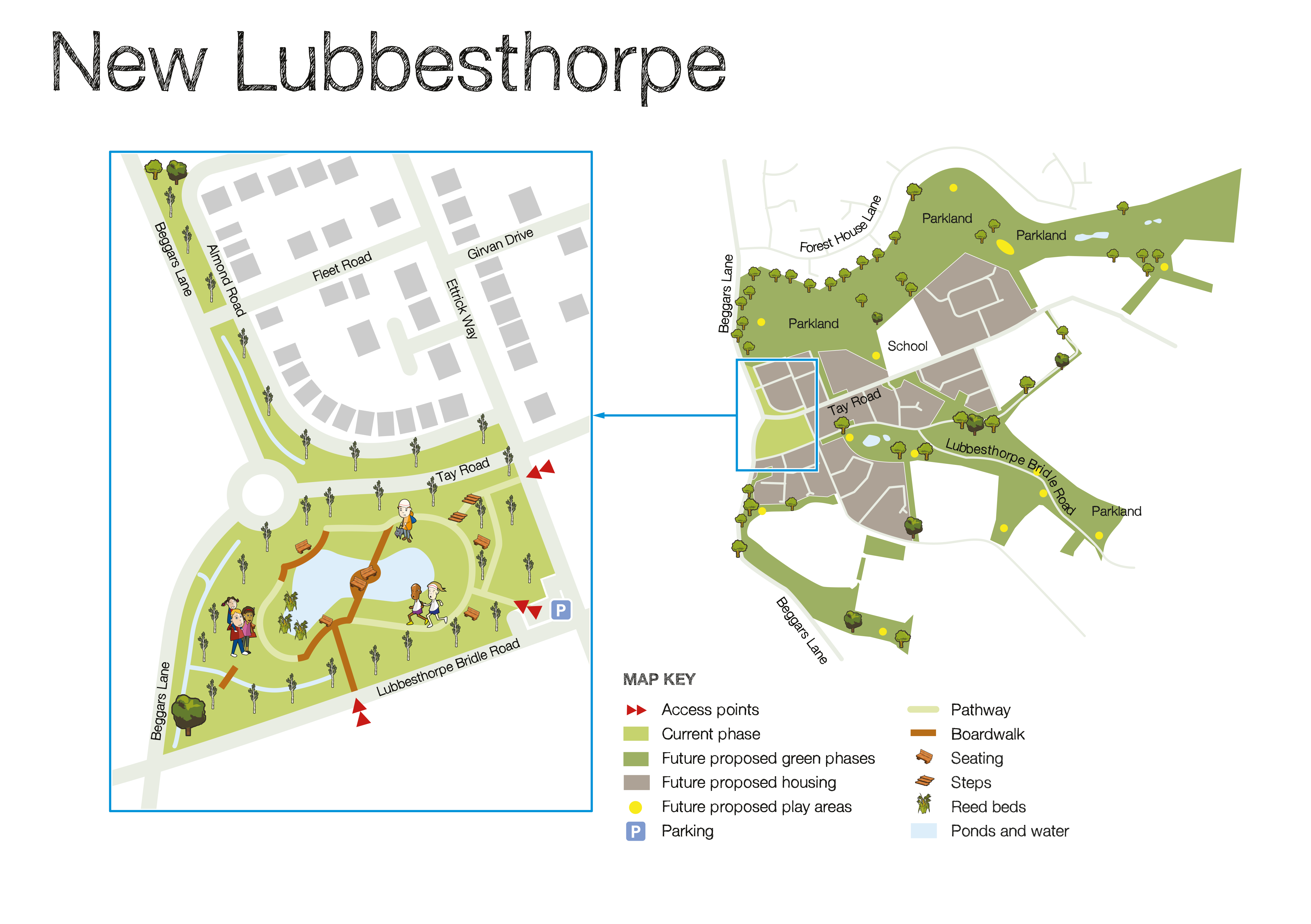 New Lubbesthorpe